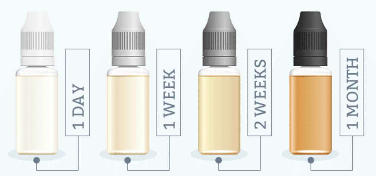 steeping e-liquids
